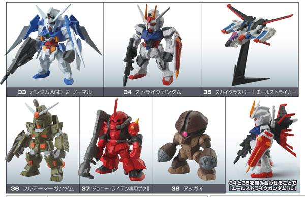 FWシリーズ GUNDAM CONVERGE(ガンダム コンバージ)6 BOX(食玩)[バンダイ]《在庫切れ》