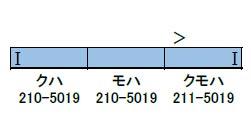 30683 完成品 JR211系5000番台 3両編成セット(動力無し)(再販)[グリーンマックス]【送料無料】《10月予約》